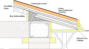 Awesome Coibentazione Terrazzo Calpestabile Contemporary - Design ...